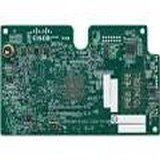 Cisco UCS VIC 1240 modular LOMfor M3 bla